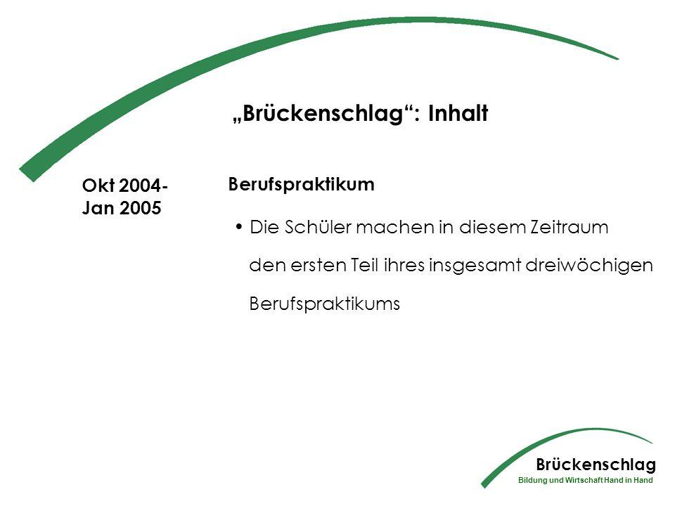 Mai - Sept 2004 Berufsbilder kennenlernen Jede Klasse wird von 2 Berufsberatern des Arbeitsamts besucht und erhält ausführliche Informationen über aktuelle Berufsbilder Brückenschlag Bildung und Wirtschaft Hand in Hand Brückenschlag: Inhalt