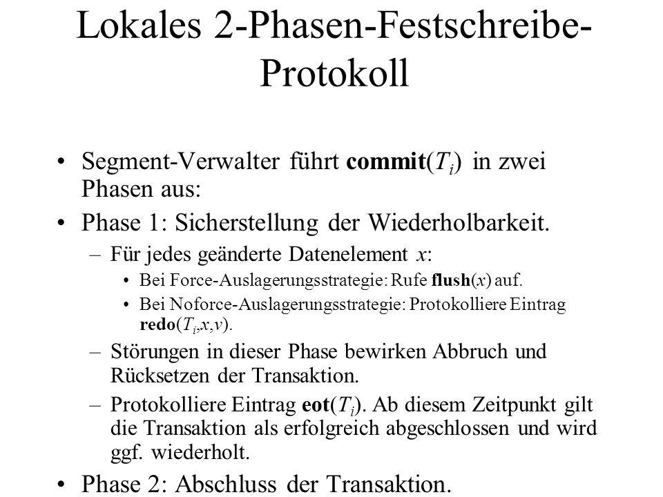 Lokales 2-Phasen-Festschreibe- Protokoll Segment-Verwalter führt commit(T i ) in zwei Phasen aus: Phase 1: Sicherstellung der Wiederholbarkeit.