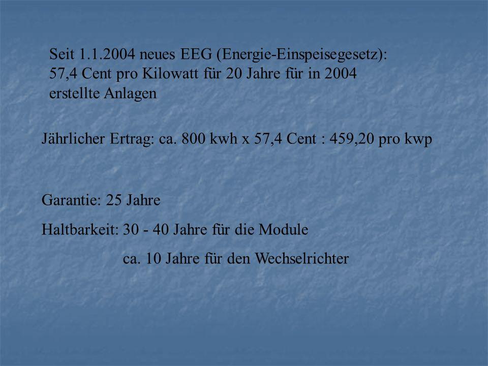 Garantie: 25 Jahre Haltbarkeit: 30 - 40 Jahre für die Module ca. 10 Jahre für den Wechselrichter Seit 1.1.2004 neues EEG (Energie-Einspeisegesetz): 57