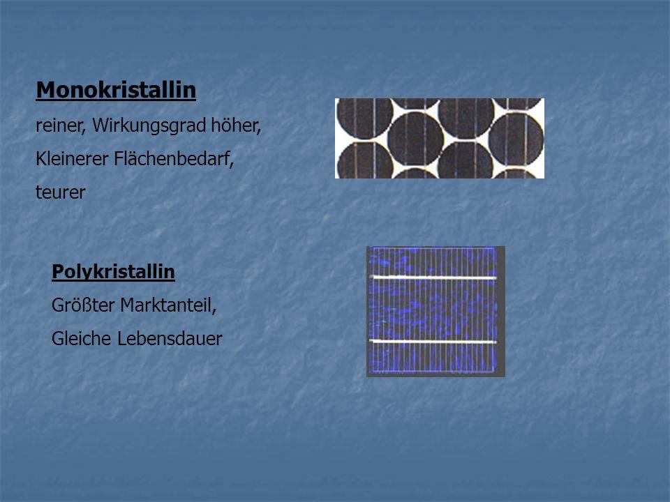 Monokristallin reiner, Wirkungsgrad höher, Kleinerer Flächenbedarf, teurer Polykristallin Größter Marktanteil, Gleiche Lebensdauer
