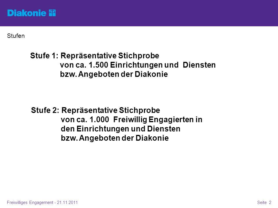 Freiwilliges Engagement - 21.11.2011Seite 2 Stufe 1: Repräsentative Stichprobe von ca. 1.500 Einrichtungen und Diensten bzw. Angeboten der Diakonie St