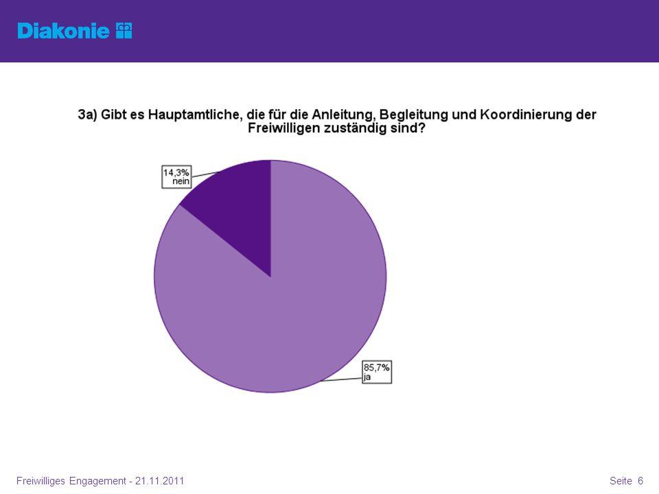 Freiwilliges Engagement - 21.11.2011Seite 7 3d Fobimodule