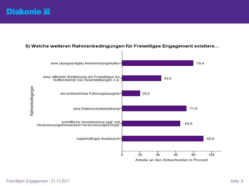 Freiwilliges Engagement - 21.11.2011Seite 8 5 Rahmenbedingungen