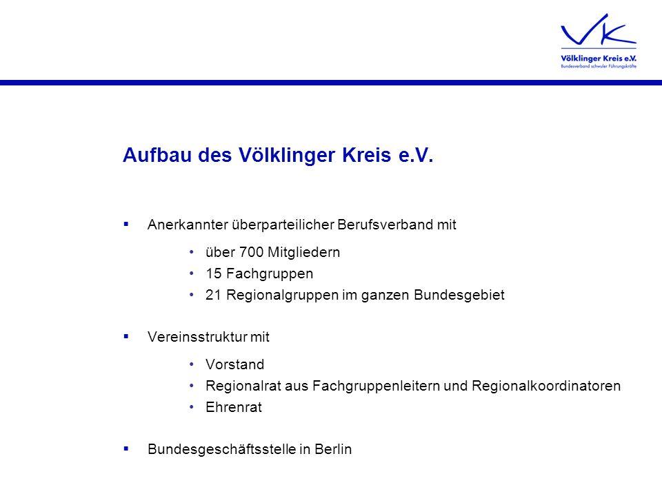 Aufbau des Völklinger Kreis e.V. Anerkannter überparteilicher Berufsverband mit über 700 Mitgliedern 15 Fachgruppen 21 Regionalgruppen im ganzen Bunde