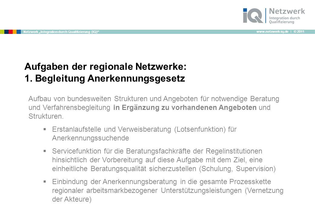 www.netzwerk-iq.de I © 2011 Netzwerk Integration durch Qualifizierung (IQ) Aufgaben der regionale Netzwerke: 1.