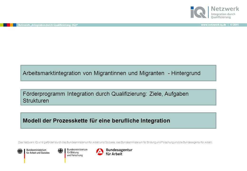 www.netzwerk-iq.de I © 2011 Netzwerk Integration durch Qualifizierung (IQ) Das Netzwerk IQ wird gefördert durch das Bundesministerium für Arbeit und Soziales, das Bundesministerium für Bildung und Forschung und die Bundesagentur für Arbeit.