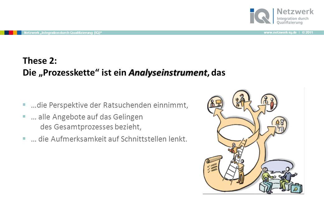 www.netzwerk-iq.de I © 2011 Netzwerk Integration durch Qualifizierung (IQ) Analyseinstrument These 2: Die Prozesskette ist ein Analyseinstrument, das …die Perspektive der Ratsuchenden einnimmt, … alle Angebote auf das Gelingen des Gesamtprozesses bezieht, … die Aufmerksamkeit auf Schnittstellen lenkt.