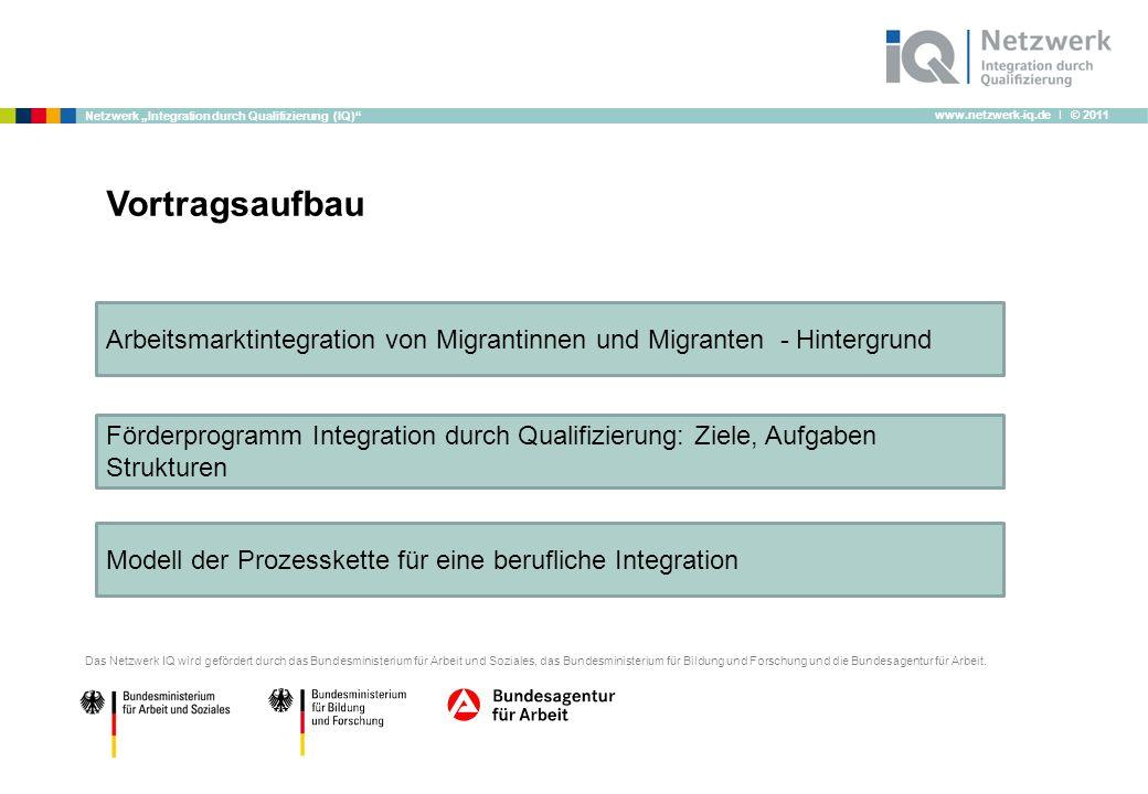 www.netzwerk-iq.de I © 2011 Netzwerk Integration durch Qualifizierung (IQ) Vortragsaufbau Das Netzwerk IQ wird gefördert durch das Bundesministerium für Arbeit und Soziales, das Bundesministerium für Bildung und Forschung und die Bundesagentur für Arbeit.
