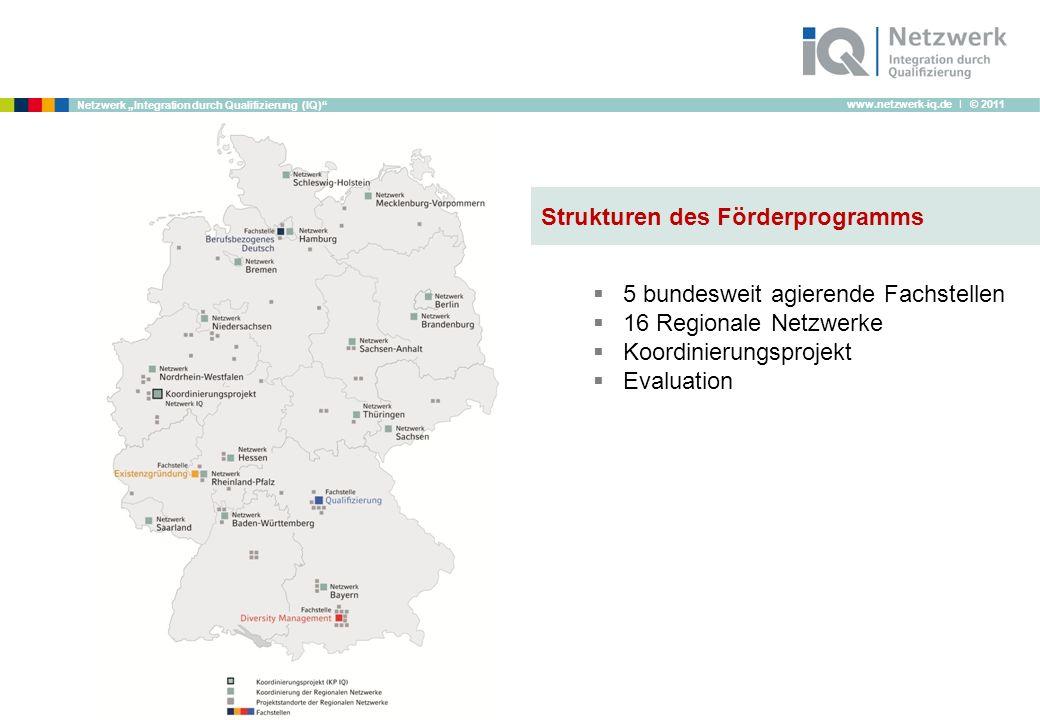 www.netzwerk-iq.de I © 2011 Netzwerk Integration durch Qualifizierung (IQ) Strukturen des Förderprogramms 5 bundesweit agierende Fachstellen 16 Regionale Netzwerke Koordinierungsprojekt Evaluation