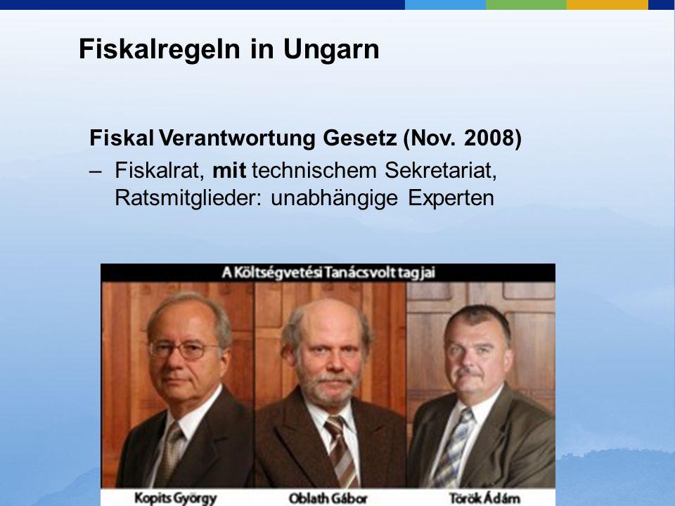 Fiskalregeln in Ungarn Fiskal Verantwortung Gesetz (Nov. 2008) –Fiskalrat, mit technischem Sekretariat, Ratsmitglieder: unabhängige Experten