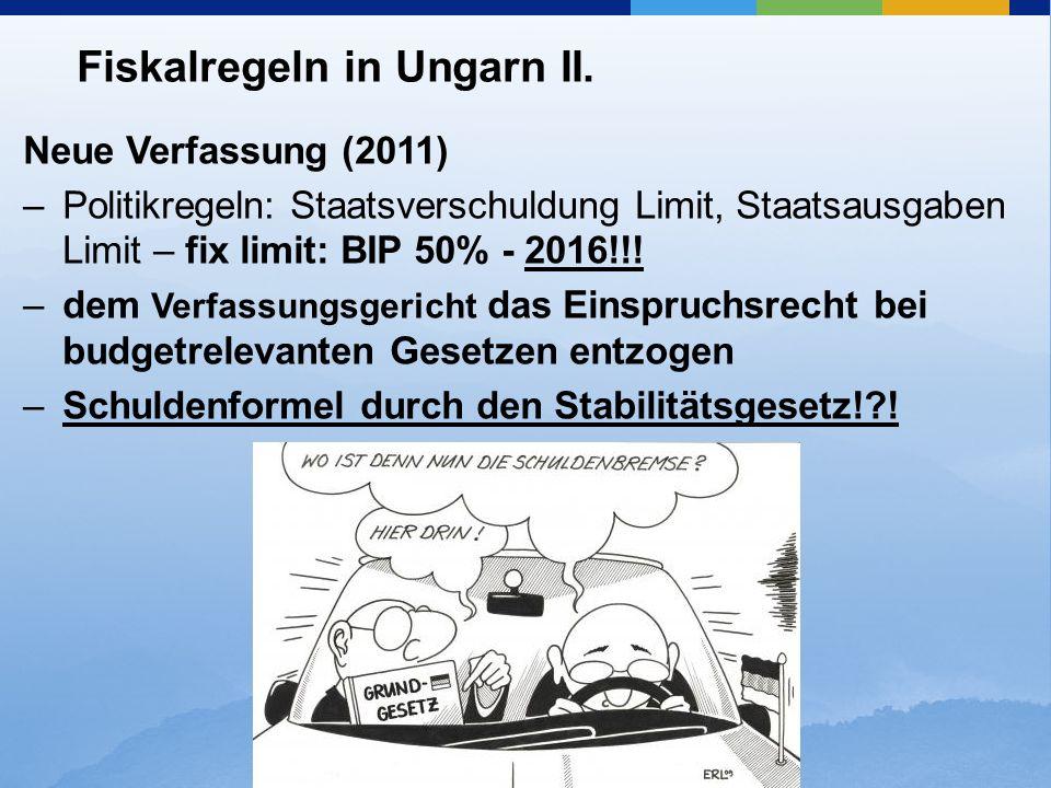 Fiskalregeln in Ungarn II. Neue Verfassung (2011) –Politikregeln: Staatsverschuldung Limit, Staatsausgaben Limit – fix limit: BIP 50% - 2016!!! –dem V