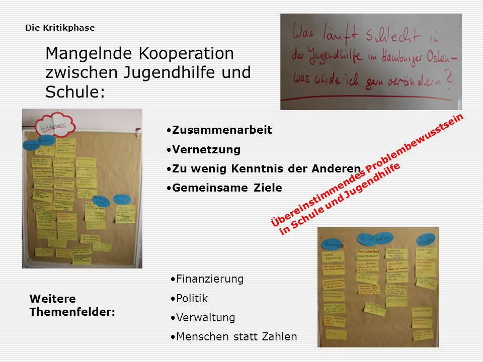 Dokumentation der Zukunftswerkstatt zur Perspektive der Jugendhilfe im Hamburger Osten Hitzacker, 04. - 05.04.2003 Es fährt ein Zug nach...