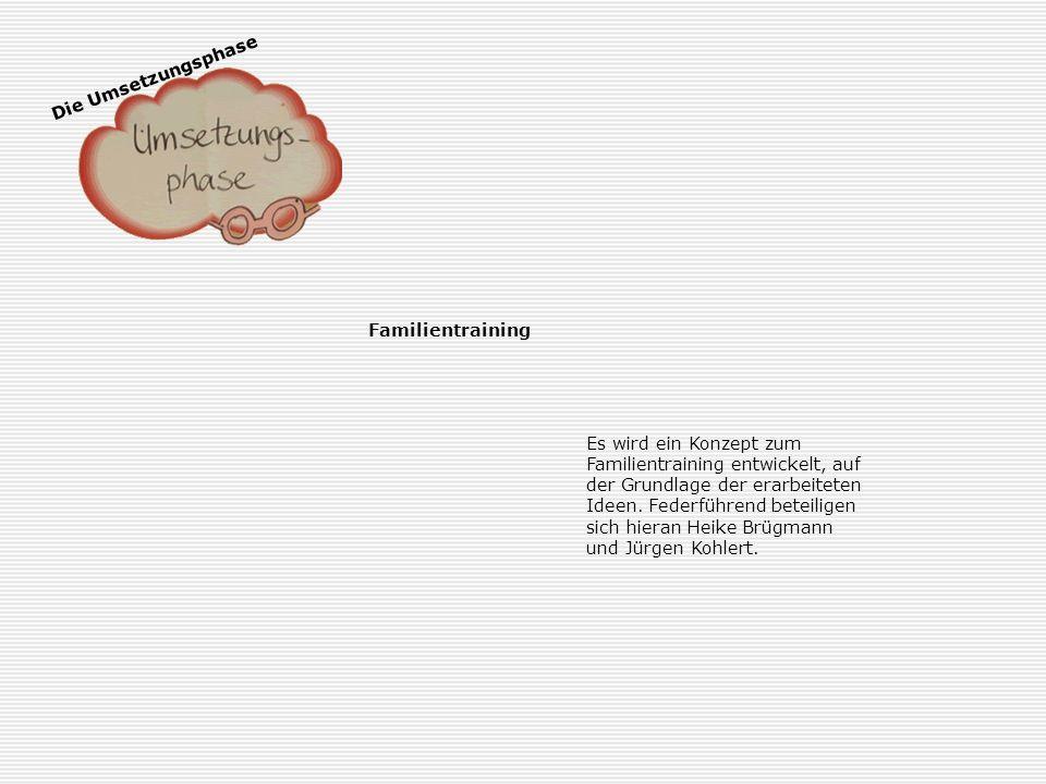 Die Phantasiephase Die grüne Faust!: Dialog zwischen Bürgern, Fachkräften und Politik (Hierarchieabbau) sozialräumliche Versorgung (Einrichtungen, Tre