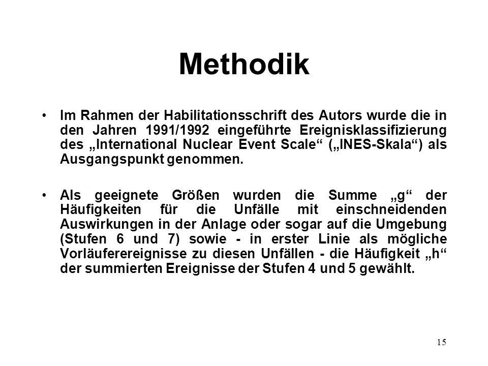 15 Methodik Im Rahmen der Habilitationsschrift des Autors wurde die in den Jahren 1991/1992 eingeführte Ereignisklassifizierung des International Nuclear Event Scale (INES-Skala) als Ausgangspunkt genommen.