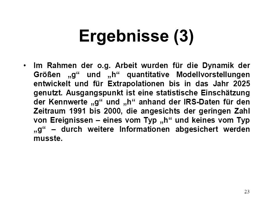 23 Ergebnisse (3) Im Rahmen der o.g.