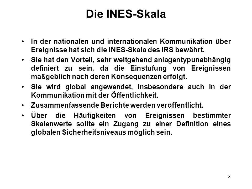 8 Die INES-Skala In der nationalen und internationalen Kommunikation über Ereignisse hat sich die INES-Skala des IRS bewährt.