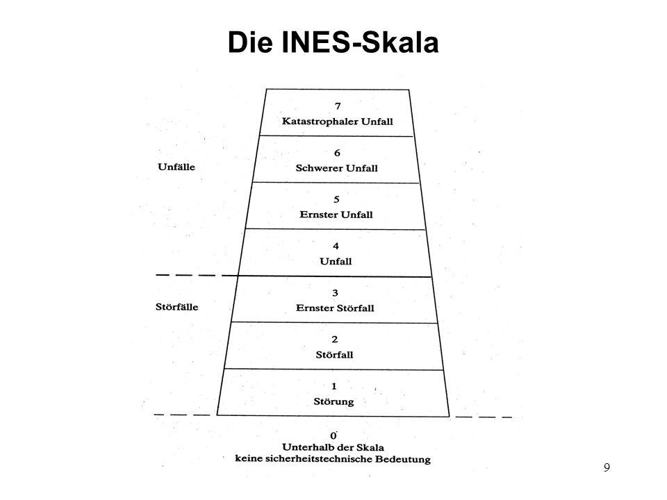 9 Die INES-Skala