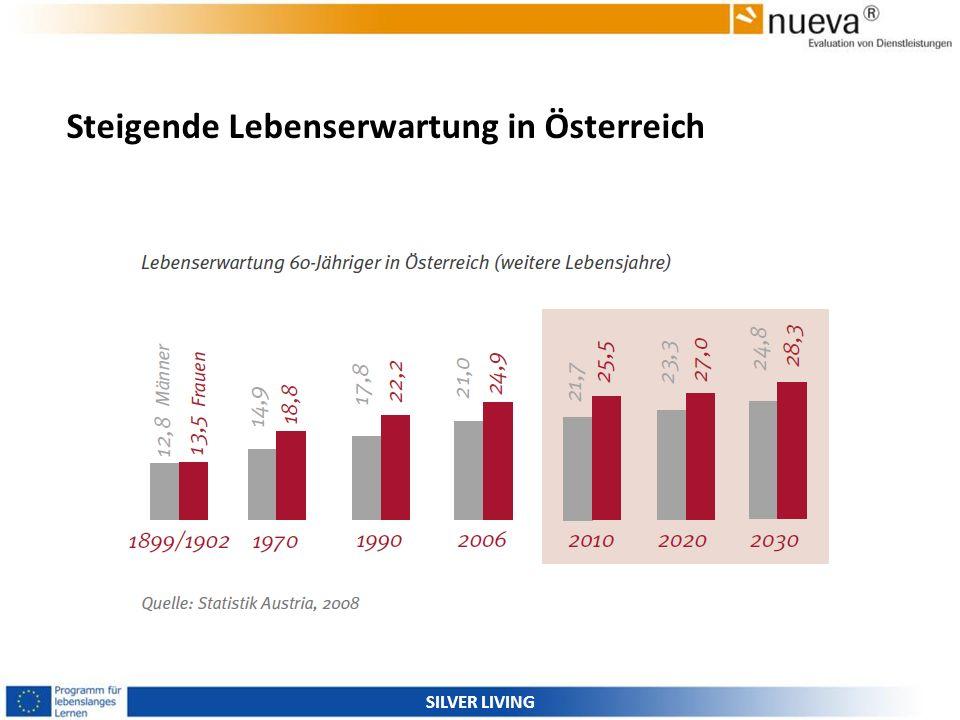 Steigende Lebenserwartung in Österreich SILVER LIVING