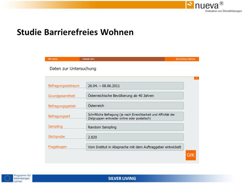 Studie Barrierefreies Wohnen SILVER LIVING