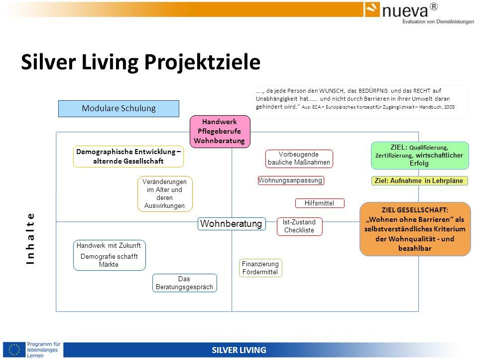 Modulare Schulung Demographische Entwicklung – alternde Gesellschaft Wohnungsanpassung Wohnberatung Vorbeugende bauliche Maßnahmen Hilfsmittel Ist-Zus