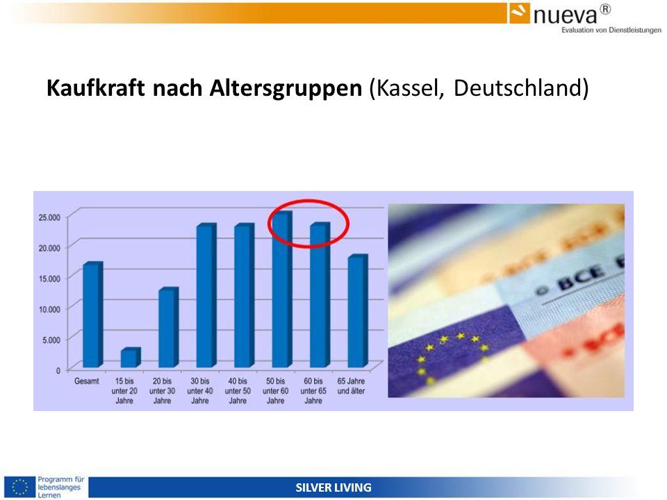 Kaufkraft nach Altersgruppen (Kassel, Deutschland) SILVER LIVING