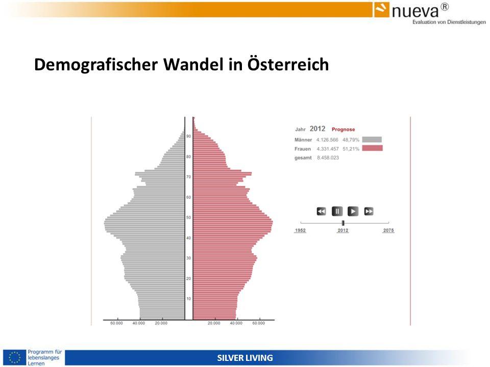 Demografischer Wandel in Österreich SILVER LIVING