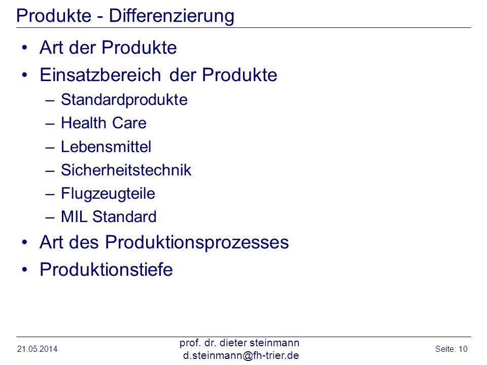 Produkte - Differenzierung Art der Produkte Einsatzbereich der Produkte –Standardprodukte –Health Care –Lebensmittel –Sicherheitstechnik –Flugzeugteil