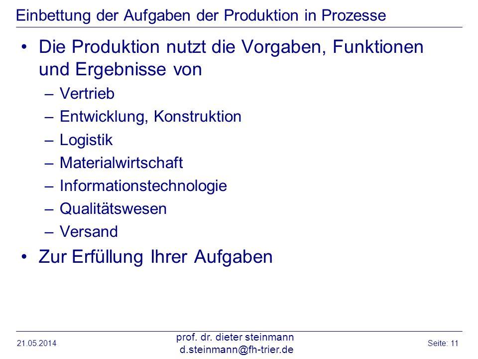 21.05.2014 prof. dr. dieter steinmann d.steinmann@fh-trier.de Seite: 11 Einbettung der Aufgaben der Produktion in Prozesse Die Produktion nutzt die Vo