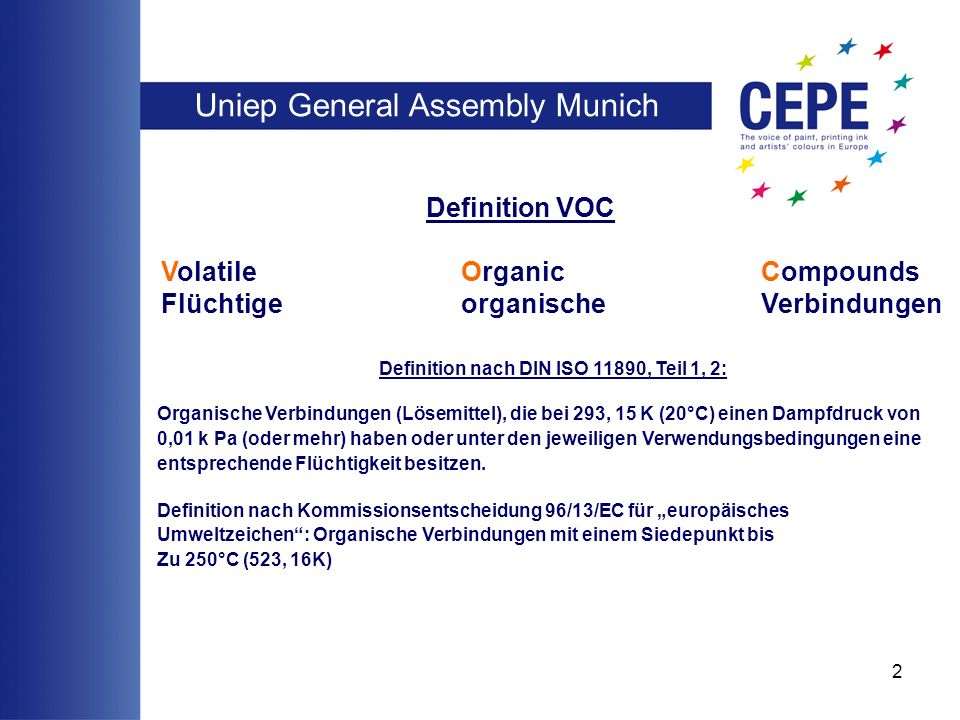 Uniep General Assembly Munich 2 Definition VOC VolatileOrganicCompounds FlüchtigeorganischeVerbindungen Definition nach DIN ISO 11890, Teil 1, 2: Orga