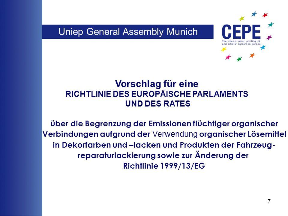 Uniep General Assembly Munich 7 Vorschlag für eine RICHTLINIE DES EUROPÄISCHE PARLAMENTS UND DES RATES über die Begrenzung der Emissionen flüchtiger organischer Verbindungen aufgrund der Verwendung organischer Lösemittel in Dekorfarben und –lacken und Produkten der Fahrzeug- reparaturlackierung sowie zur Änderung der Richtlinie 1999/13/EG