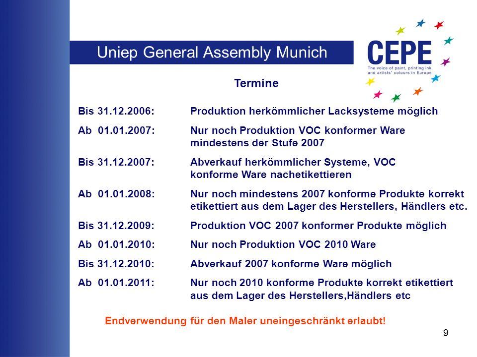 9 Termine Bis 31.12.2006:Produktion herkömmlicher Lacksysteme möglich Ab 01.01.2007: Nur noch Produktion VOC konformer Ware mindestens der Stufe 2007