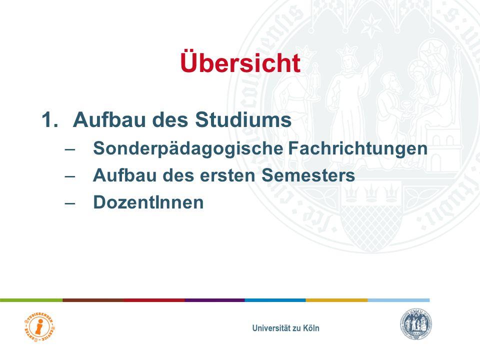 Humanwissenschaftliche Fakultät Department Heilpädagogik Studierenden-Service-Center 44 Startseite Bitte anklicken.
