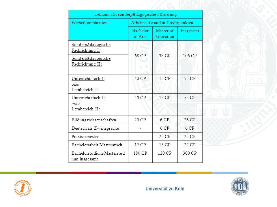 Sonderpädagogische Fachrichtung I BM 3 entfällt!!.