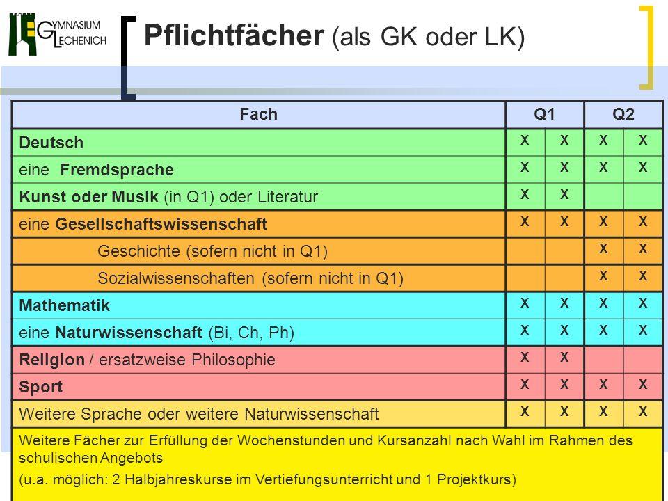 Projektkurs (Pk) Zweistündiger Jahreskurs in Q2.Anbindung an ein Referenzfach (Lk oder Gk), ggf.