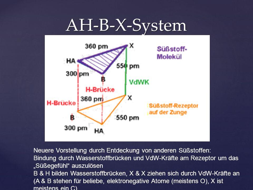 Kier AH-B-X-System Neuere Vorstellung durch Entdeckung von anderen Süßstoffen: Bindung durch Wasserstoffbrücken und VdW-Kräfte am Rezeptor um das Süßegefühl auszulösen B & H bilden Wasserstoffbrücken, X & X ziehen sich durch VdW-Kräfte an (A & B stehen für beliebe, elektronegative Atome (meistens O), X ist meistens ein C)