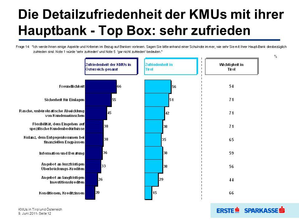 Die Detailzufriedenheit der KMUs mit ihrer Hauptbank - Top Box: sehr zufrieden KMUs in Tirol und Österreich 9.