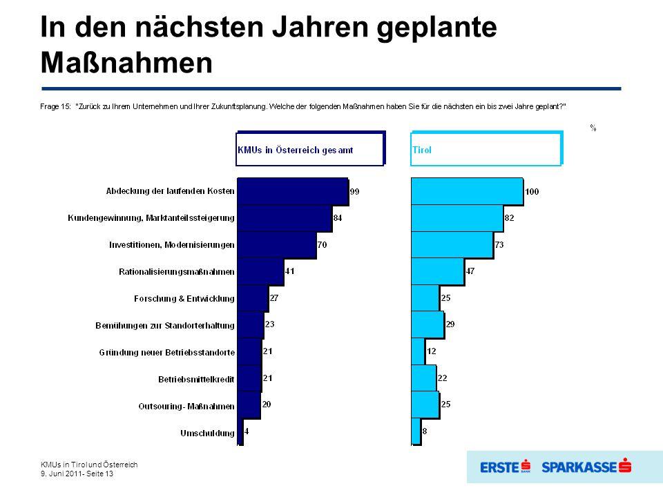 In den nächsten Jahren geplante Maßnahmen KMUs in Tirol und Österreich 9. Juni 2011- Seite 13