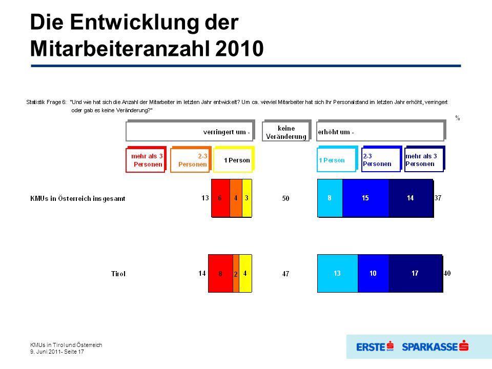 Die Entwicklung der Mitarbeiteranzahl 2010 KMUs in Tirol und Österreich 9. Juni 2011- Seite 17