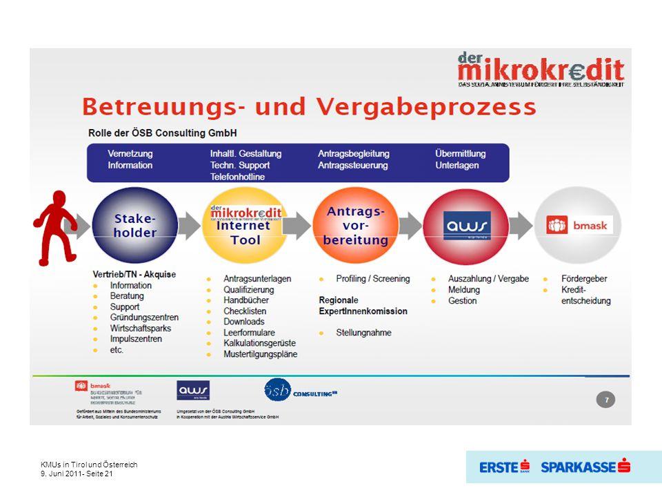 KMUs in Tirol und Österreich 9. Juni 2011- Seite 21