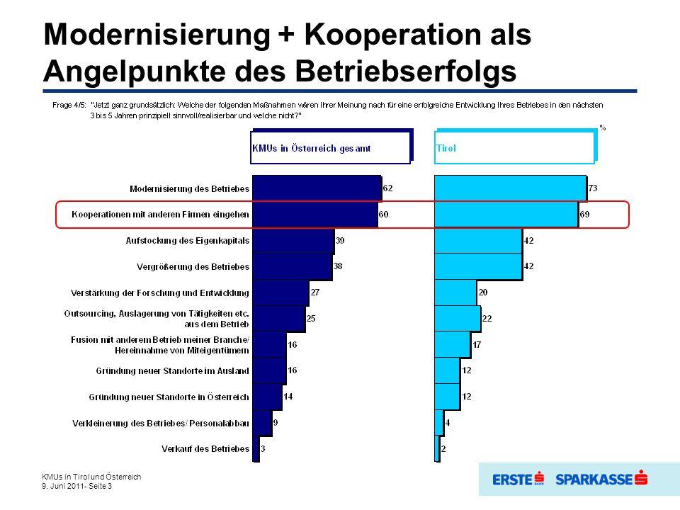 Modernisierung + Kooperation als Angelpunkte des Betriebserfolgs KMUs in Tirol und Österreich 9.