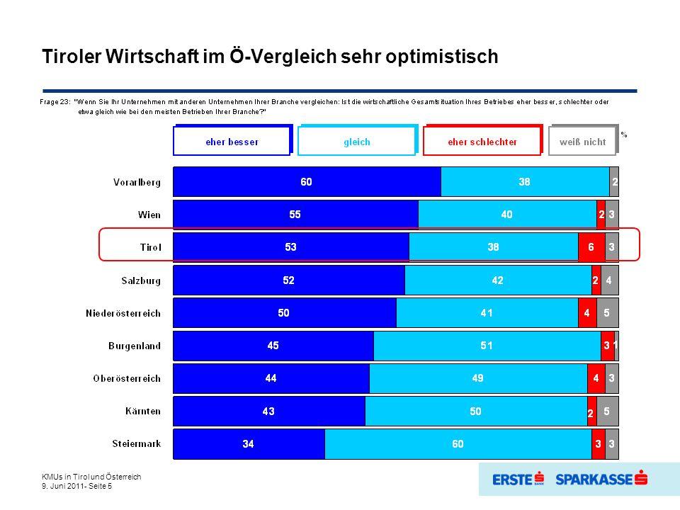 Tiroler Wirtschaft im Ö-Vergleich sehr optimistisch KMUs in Tirol und Österreich 9.