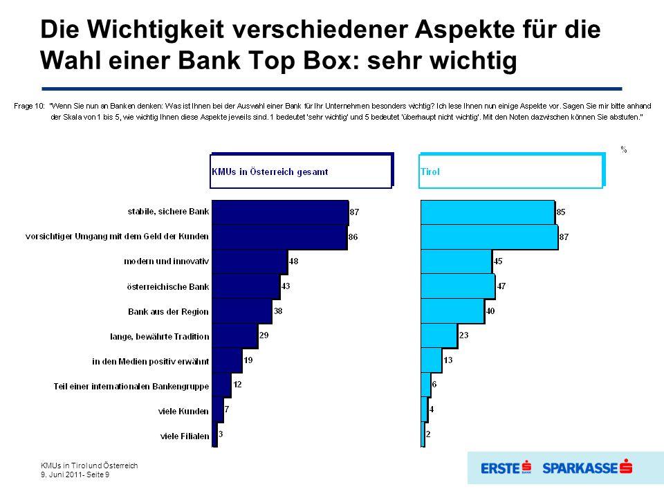 Die Wichtigkeit verschiedener Aspekte für die Wahl einer Bank Top Box: sehr wichtig KMUs in Tirol und Österreich 9.