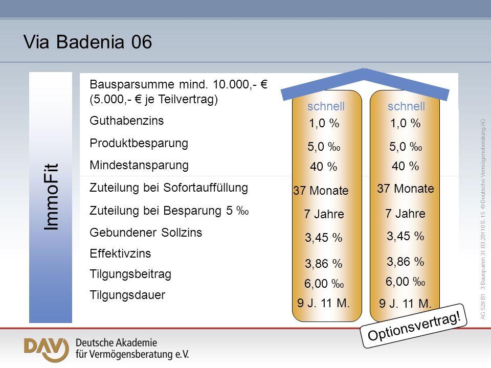 AG 528 B1 3 Bausparen 31.03.20110 S.15 © Deutsche Vermögensberatung AG Bausparsumme mind.