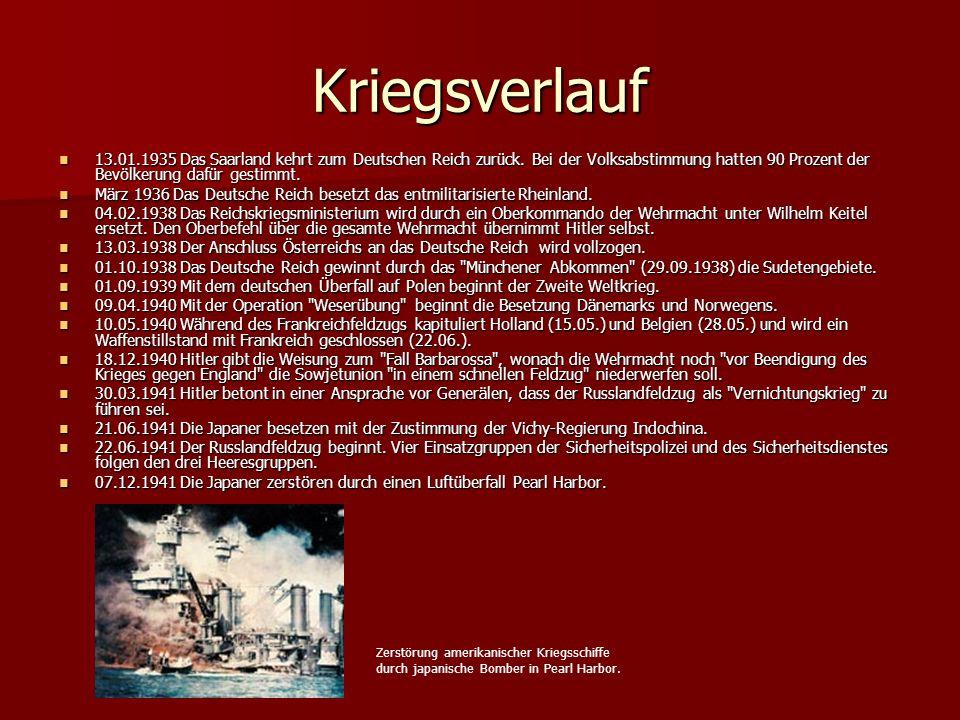 Kriegsverlauf 13.01.1935 Das Saarland kehrt zum Deutschen Reich zurück. Bei der Volksabstimmung hatten 90 Prozent der Bevölkerung dafür gestimmt. 13.0