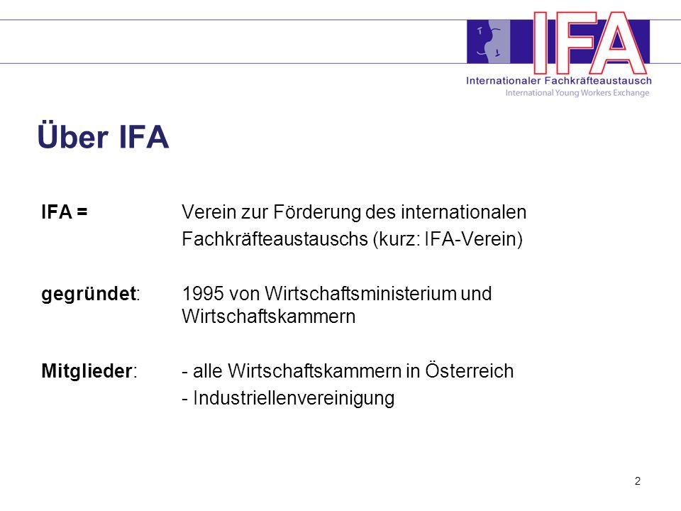 2 Über IFA IFA = Verein zur Förderung des internationalen Fachkräfteaustauschs (kurz: IFA-Verein) gegründet: 1995 von Wirtschaftsministerium und Wirtschaftskammern Mitglieder:- alle Wirtschaftskammern in Österreich - Industriellenvereinigung