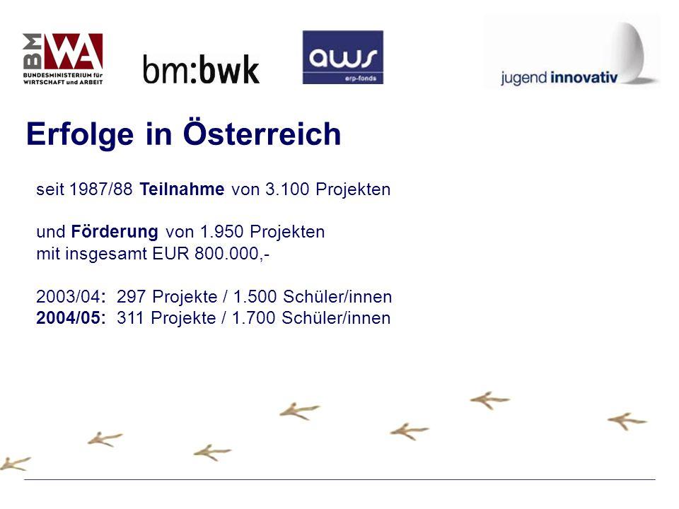 seit 1987/88 Teilnahme von 3.100 Projekten und Förderung von 1.950 Projekten mit insgesamt EUR 800.000,- 2003/04: 297 Projekte / 1.500 Schüler/innen 2004/05: 311 Projekte / 1.700 Schüler/innen Erfolge in Österreich