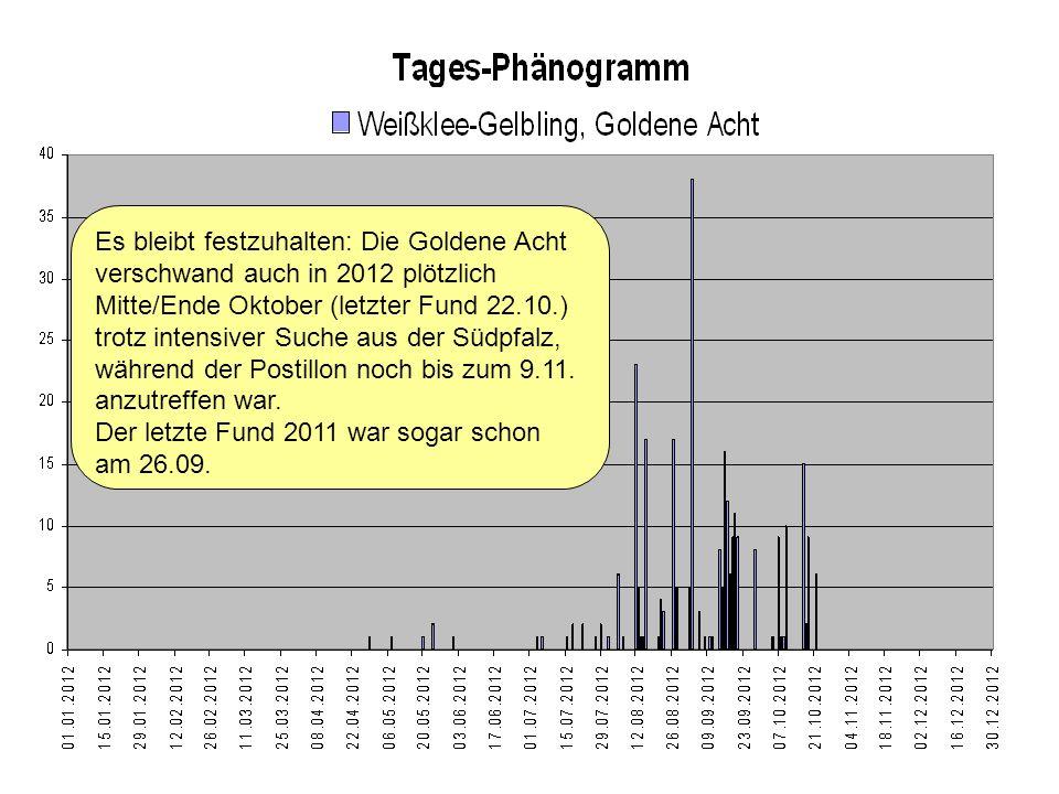 Es bleibt festzuhalten: Die Goldene Acht verschwand auch in 2012 plötzlich Mitte/Ende Oktober (letzter Fund 22.10.) trotz intensiver Suche aus der Südpfalz, während der Postillon noch bis zum 9.11.