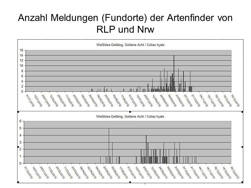Anzahl Meldungen (Fundorte) der Artenfinder von RLP und Nrw