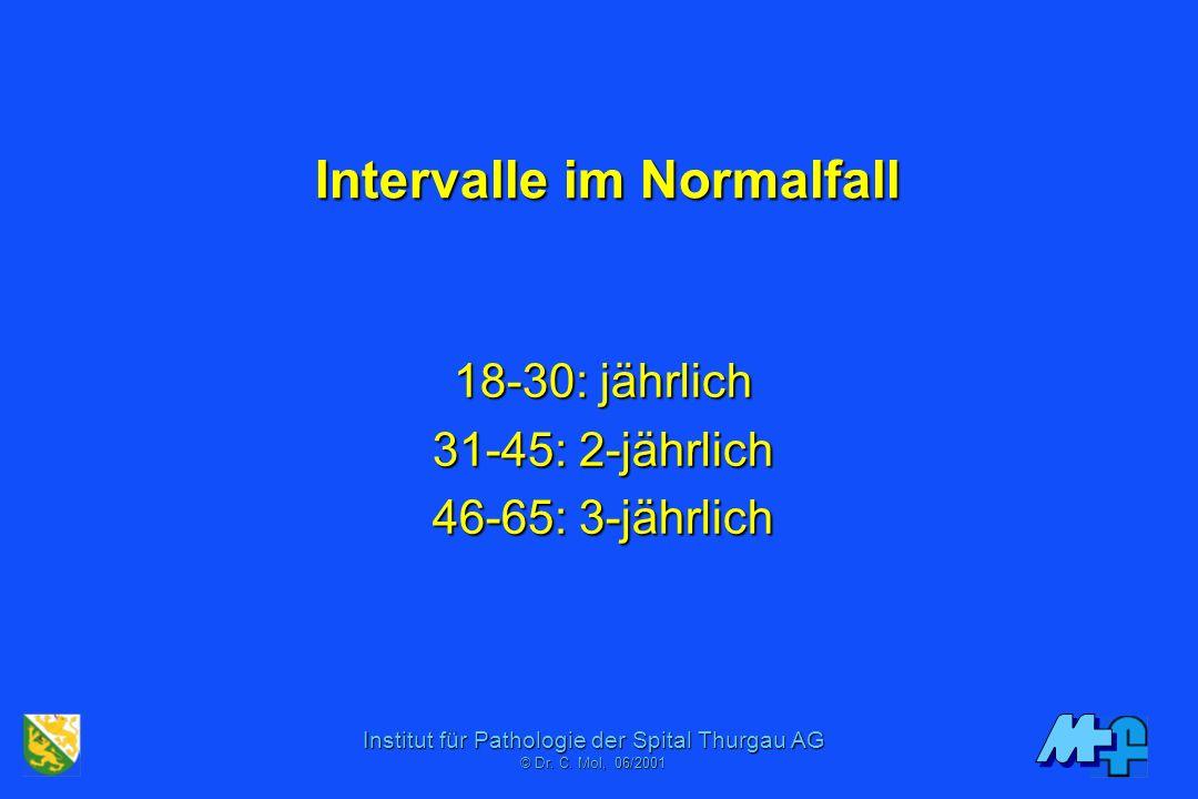 Institut für Pathologie der Spital Thurgau AG © Dr. C. Mol, 06/2001 PAP Screening von... bis.... PAP ist Zervixscreening, nicht! Endometriumscreening