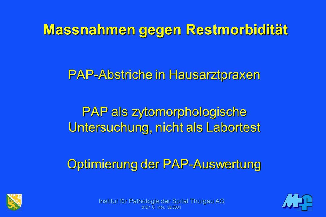 Institut für Pathologie der Spital Thurgau AG © Dr. C. Mol, 06/2001 Intervalle im Normalfall 18-30: jährlich 31-45: 2-jährlich 46-65: 3-jährlich